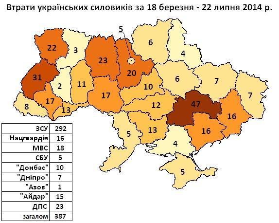 Потери Украинских военных на 22 июля